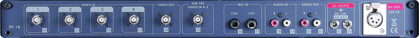 Datavideo RP-18