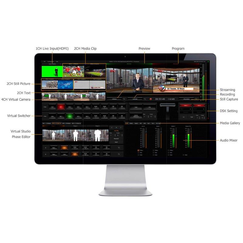 Tvs 1000a Datavideo Technologies Co