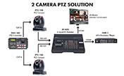 Datavideo 2 Camera GoKit