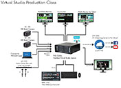 Datavideo Virtual Studio Production Class