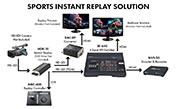 Datavideo Replay GoKit