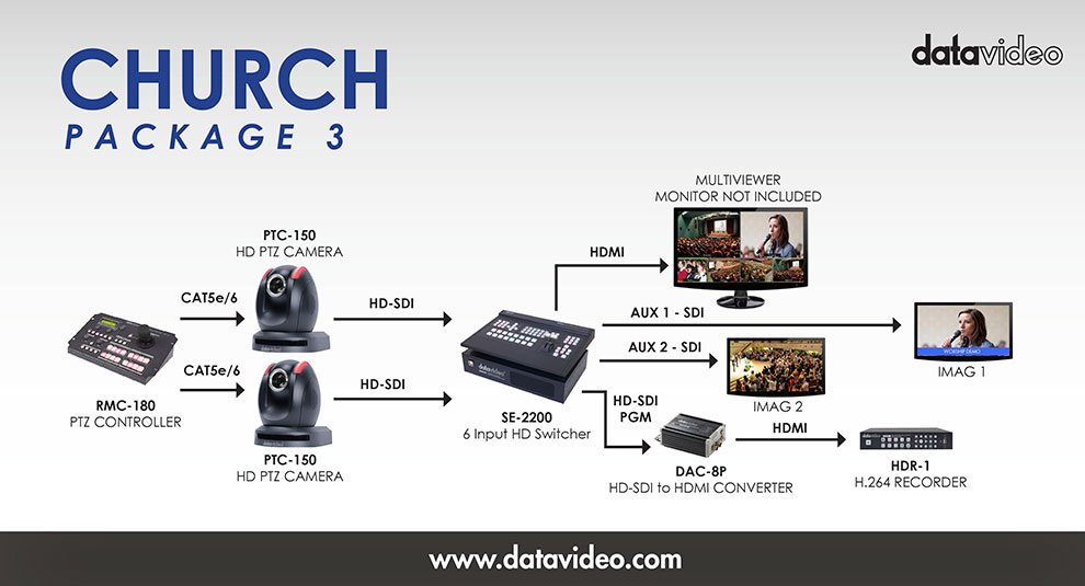 Datavideo Worship Production Bundle