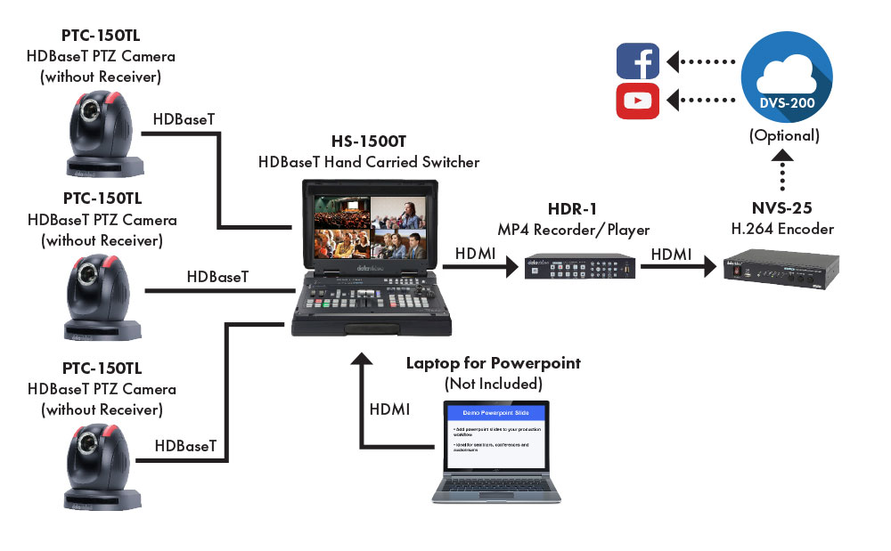 Datavideo Public Announcement Solution