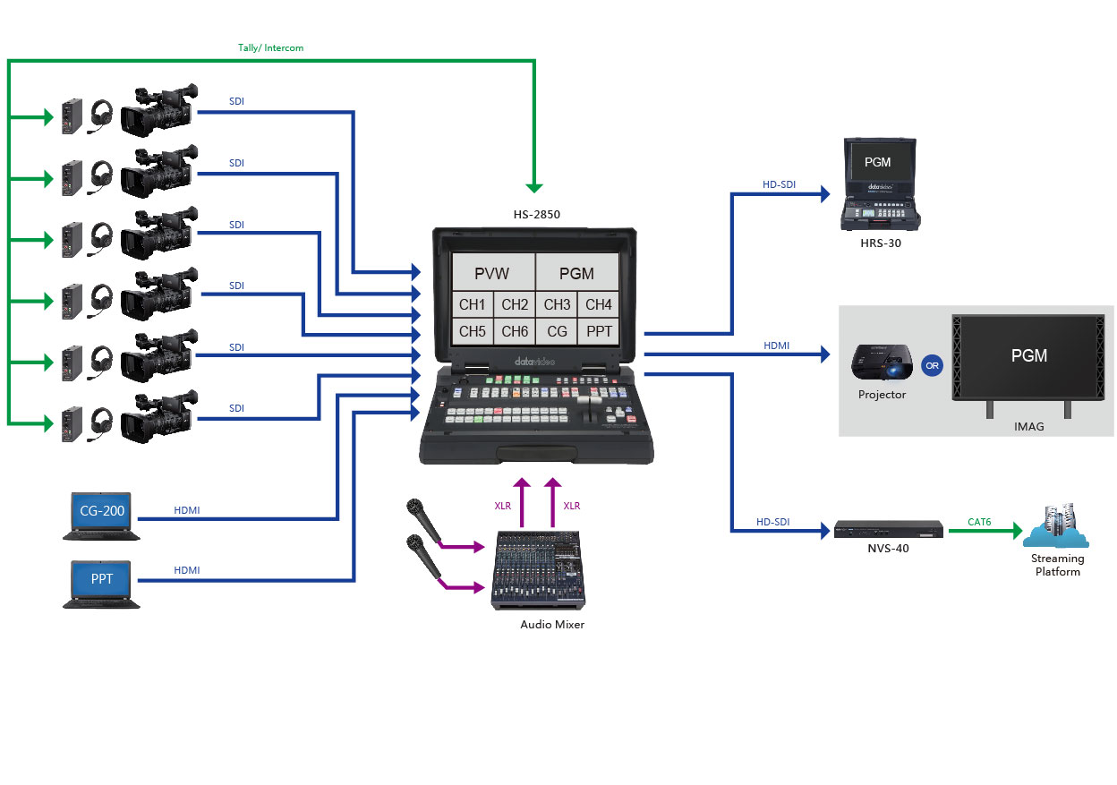 Mobile Small Live Event Solution