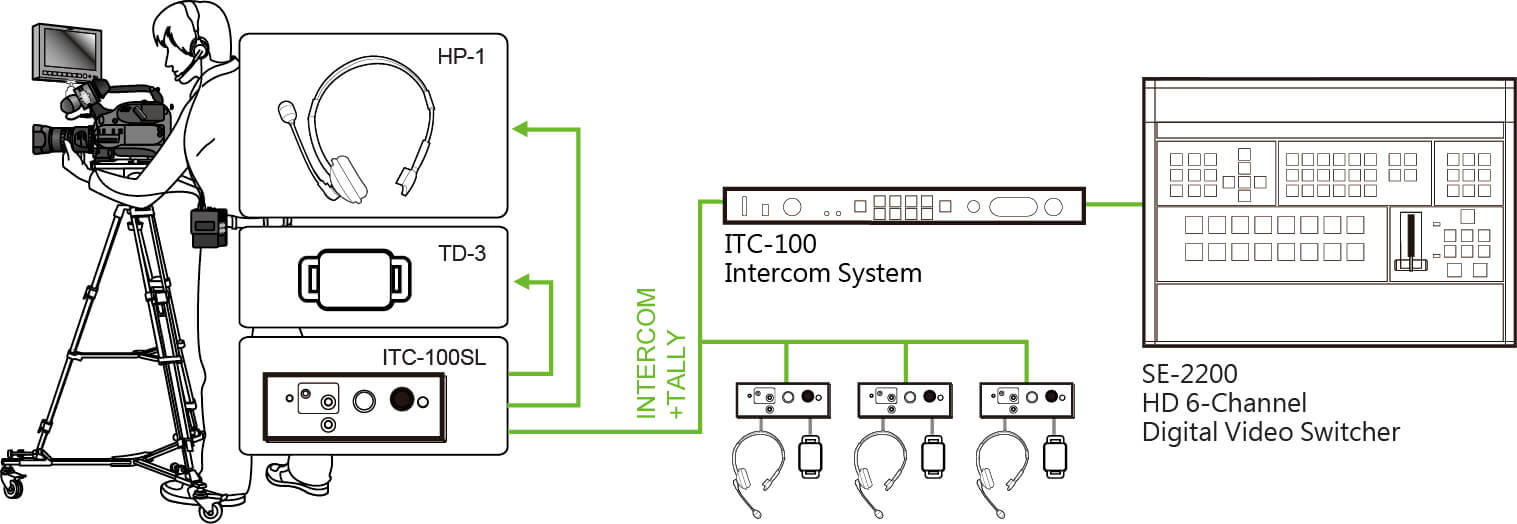 Itc 100 Datavideo Technologies Co Intercom Wiring Instruction Diagram