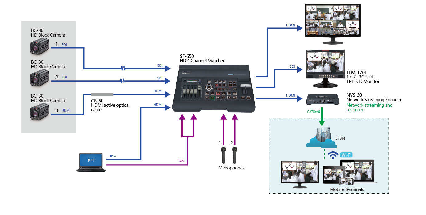 Se 650 Datavideo Technologies Co Nintendo 64 Wiring Diagram Go Studio And Tvs 2000a 3d Tracking Virtual System Are Now Shipping